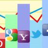 Trucos de Analítica para Redes Sociales que Debes Conocer