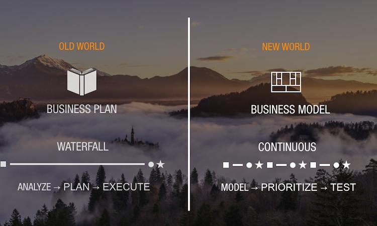 Lean Canvas vs Business Model Canvas